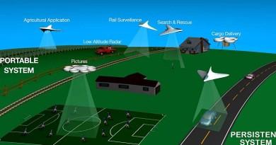 各類飛行器全面監控!NASA 領軍開發無人機交管系統