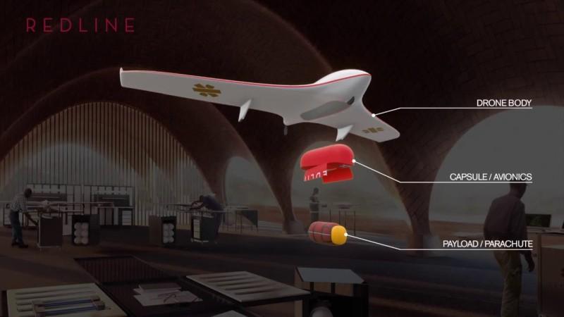 初期採用的無人機負重 10 公斤
