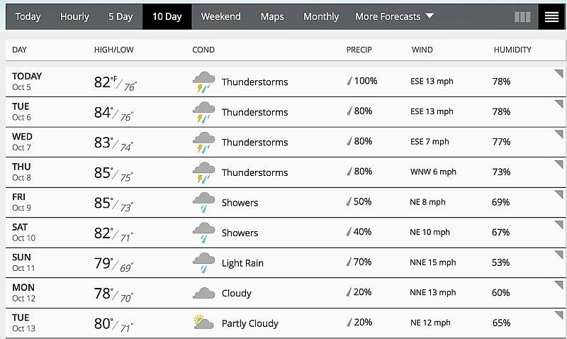 Weather.com 網站內會有十日天氣預報及下雨機率預測。