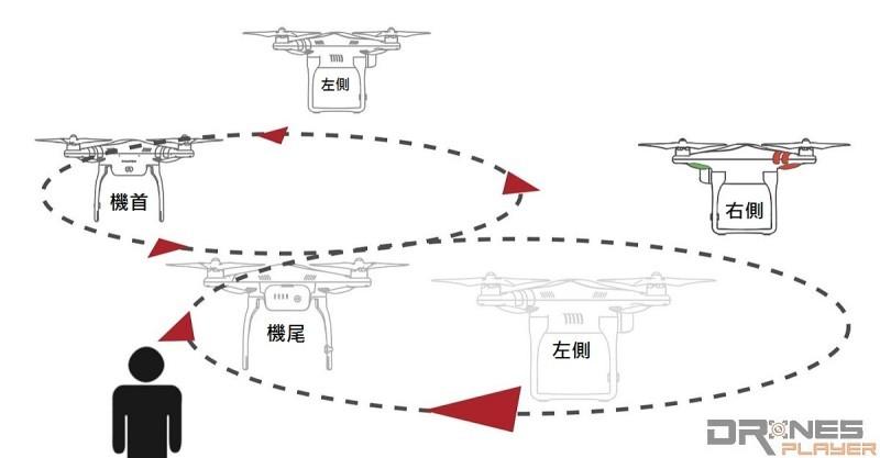 練習9. 高階8字飛行