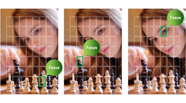 Panasonic Post Focus 功能可讓航拍玩家在完成拍攝,再從所拍影像上設定對焦點,即是「事後」對焦。