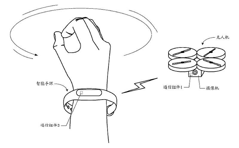 小米無人機可通過小米手環進行手勢操控。