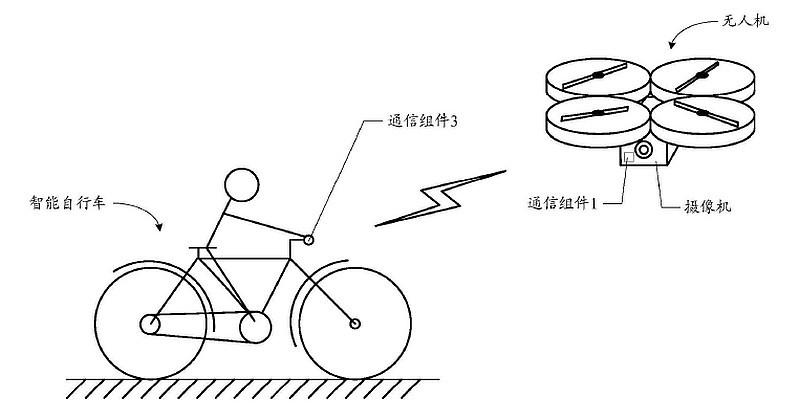 小米無人機懂得自動追蹤小米智能自行車,航拍沿途情況。