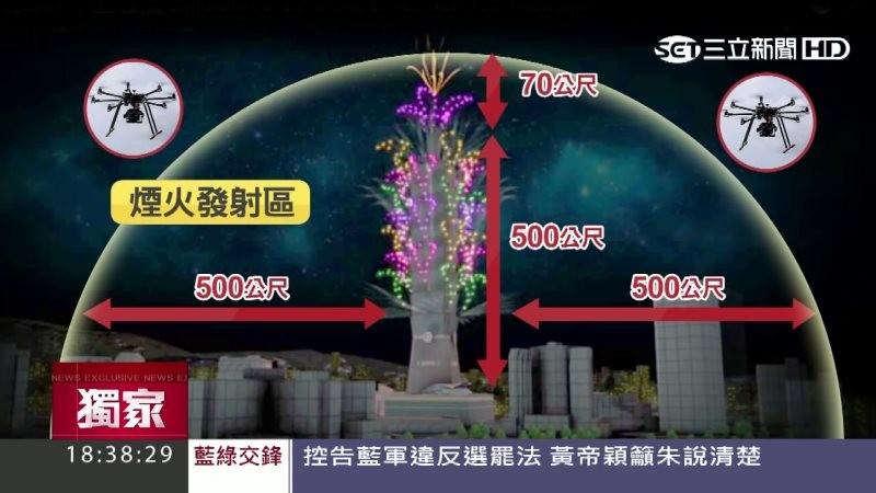 空拍機會於距離台北 101 大樓 500 米處進行拍攝。