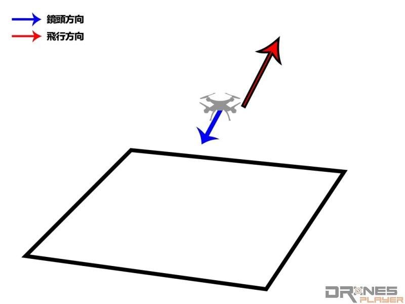 後飛廣角運鏡法的空拍機飛行路線及鏡頭角度