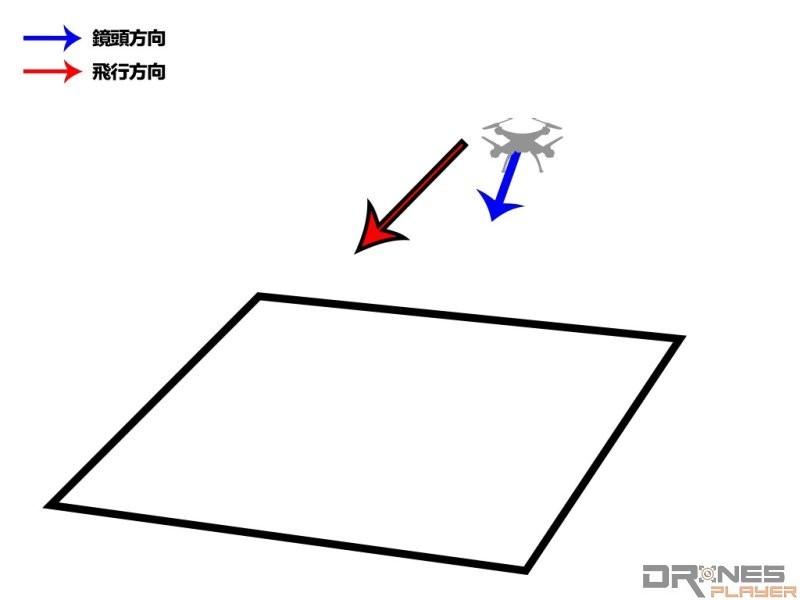 異速前飛運鏡法的空拍機飛行路線和鏡頭角度