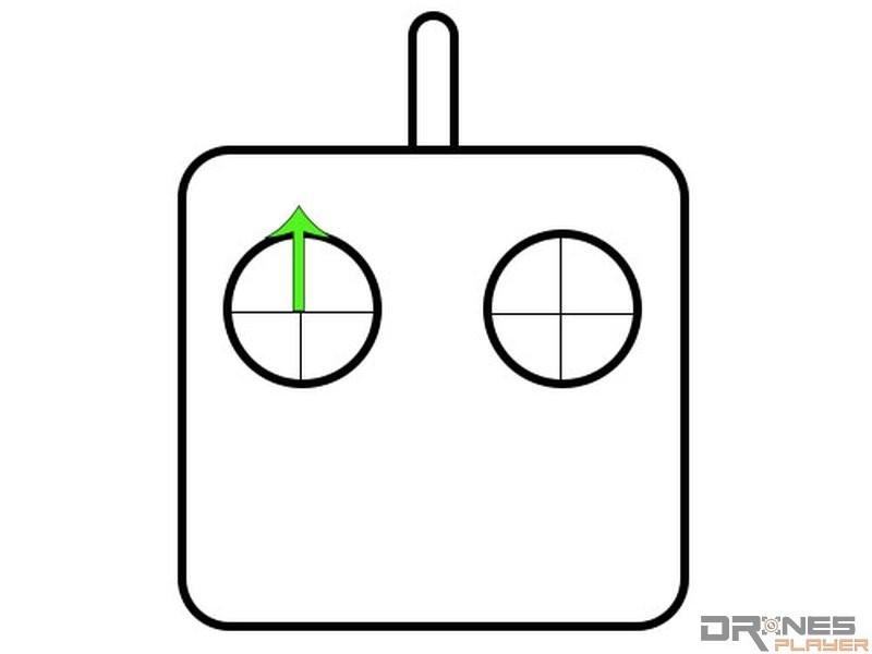 垂直飛升運鏡法的遙控操作示意圖