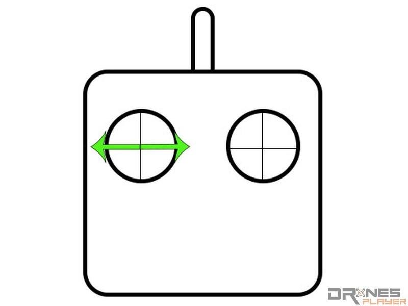 原地旋轉運鏡法遙控操作示意圖
