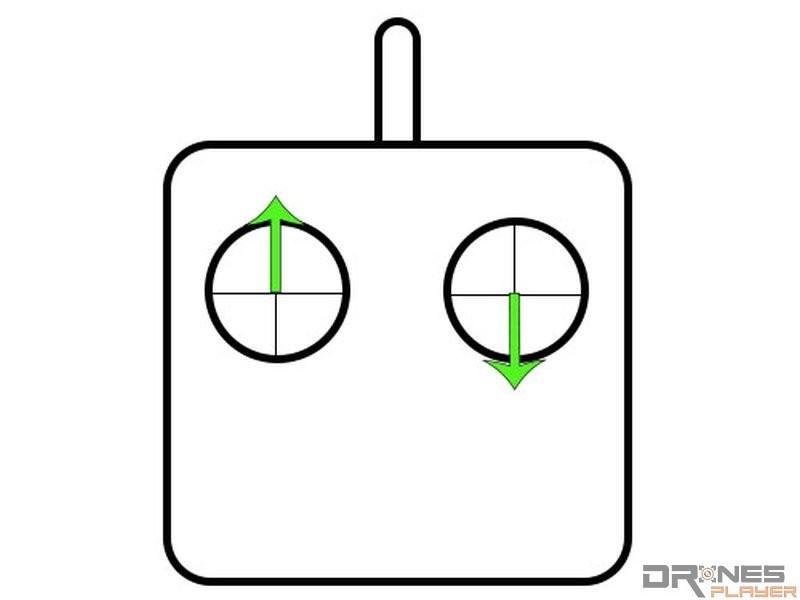 後飛廣角運鏡法的遙控操作示意圖