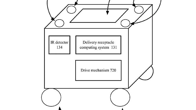 Google 送貨無人機的地面配套工具,送遞容器(delivery receptacle)專利技術示意圖。
