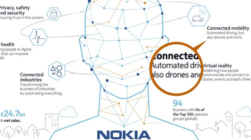 Nokia 與 Alcatel-Lucent 合併,有意發展無人機