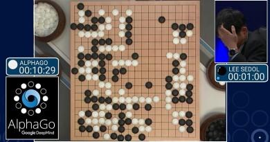 AlphaGo 第三局都贏了!完勝李世石後,下一個目標是...