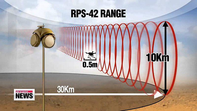 Drone Dome 配備的 RPS-42 雷達,可偵測半徑 30 公里內、軸距不少於 0.5 米的無人機。