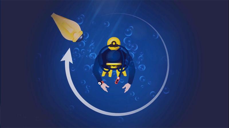 iBubble 可圍繞潛水員作 360 度環迴拍攝。