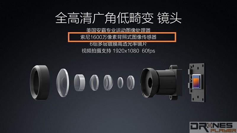 根據雷軍在發布會當日演示的資料,小米無人機是採用索尼的背照式圖像傳感器,即是 Sony Exmor R 感光元件。