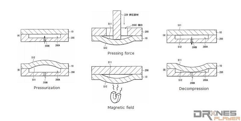 早於 2014 年,網上已流出 Sony 曲面感光元件的相關技術專利圖。