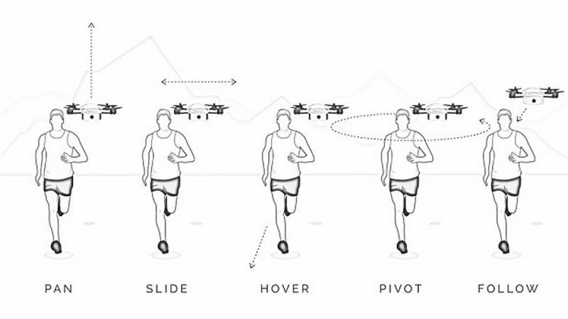 UP&GO Aerial Camera 預設五個航拍模式:平飛、側飛、懸停、環繞主體拍攝、追蹤拍攝。