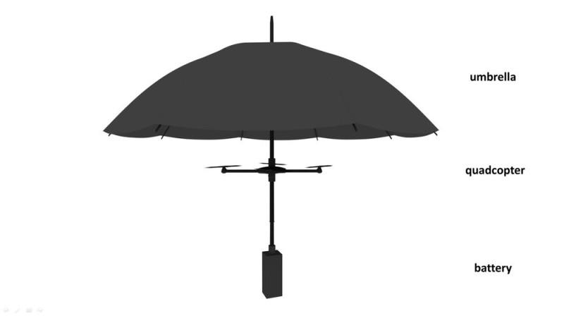 頂部是雨傘,無人機在傘柄中間,底部是電池。