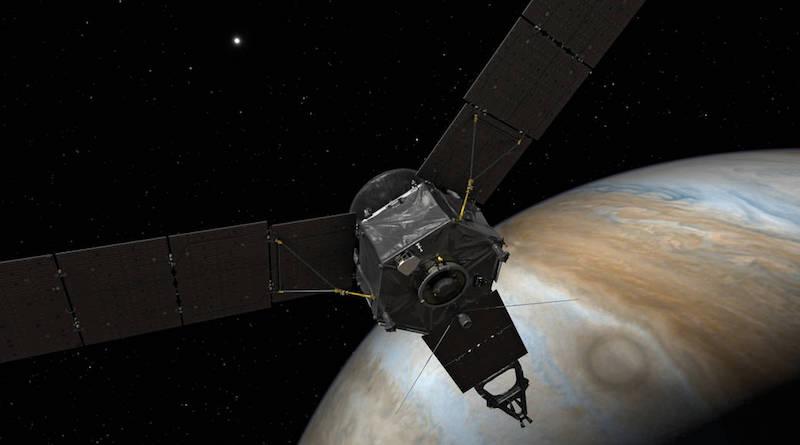 juno 朱諾號 木星 NASA 軌道