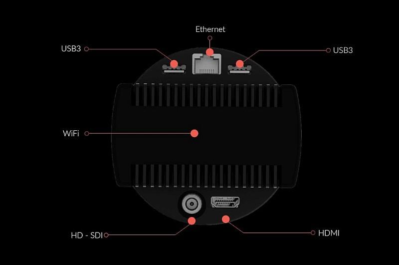 Live Planet Camera 底部備有 Ethernet、USB、HDMI 及 HD-SDI 接口。