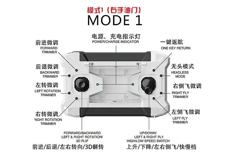 Sbego FQ777-124 遙控器的 Mode 1 為「右手油門」。