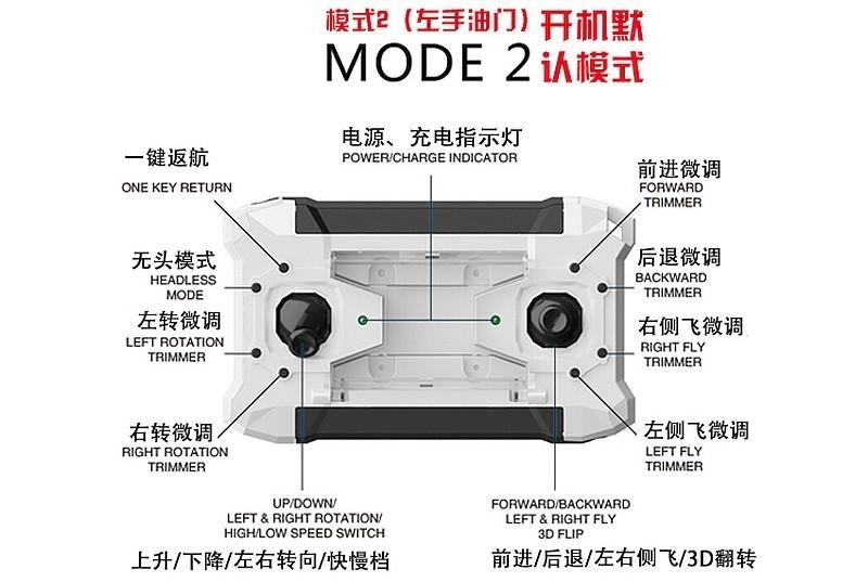 Sbego FQ777-124 遙控器 Mode 2 為左手油門。