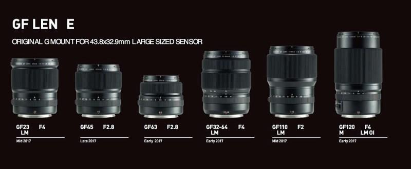 Fujifilm GFX 50S 採用全新的 G 接環,廠方已發表 6 支配套鏡頭。