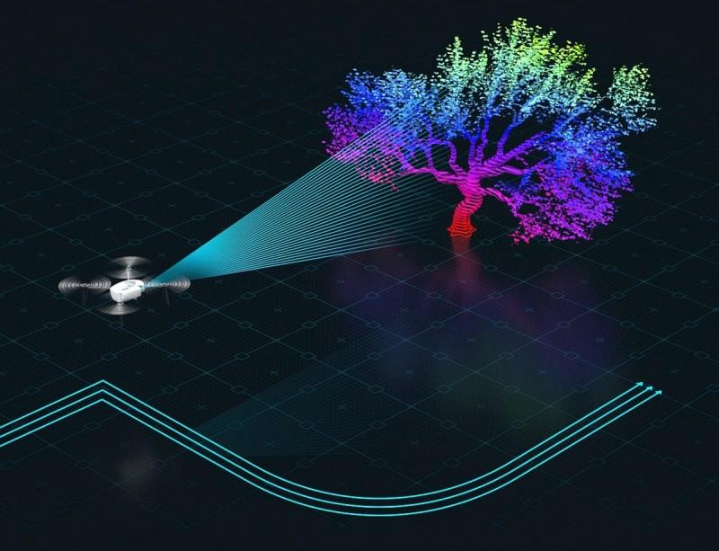 Kespry Drone 2.0 無人機內建光學雷達感測器能夠自動探測前方的障礙物,再進行自動避障。