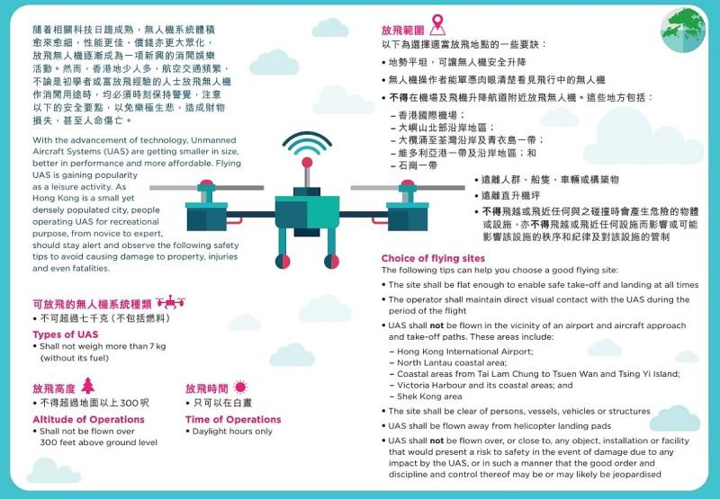 《無人駕駛飛機系統操作安全 你要知》的宣傳單張已可在香港民航處網站下載。