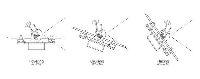 無論是徘徊、巡航、抑或競賽模式,Tanky Drone 的機身如何傾斜,FPV 鏡頭的視角依然指向前方,以保持穩定的 FPV 畫面。