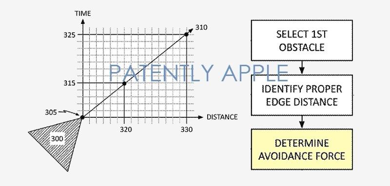 蘋果申請的技術專利,聲稱避障方法可應用在任何物體上。