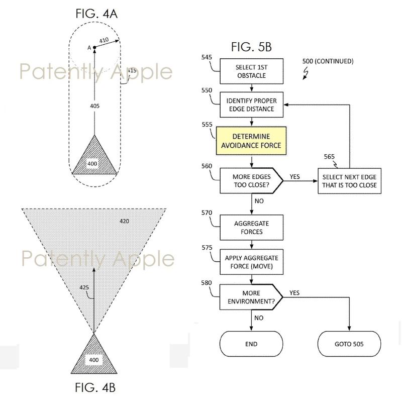 蘋果的專利技術文件中,闡述了偵測障礙物和改變軌道的運作流程。