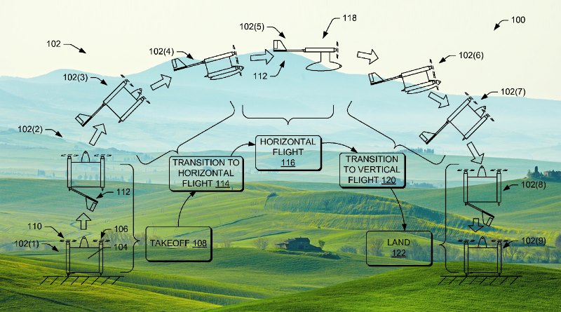 Amazon - In-flight reconfigurable hybrid unmanned aerial vehicle 專利