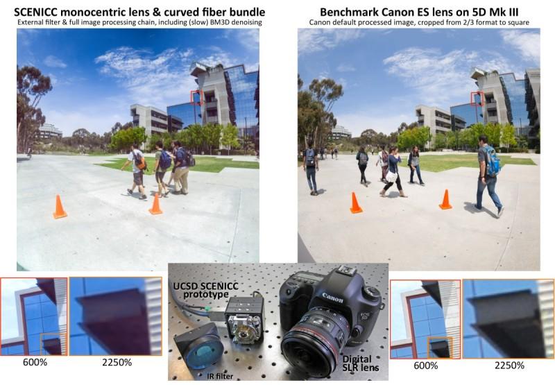 PMast VR(左)與 Canon 5D Mark III (右)的成像效果比較。
