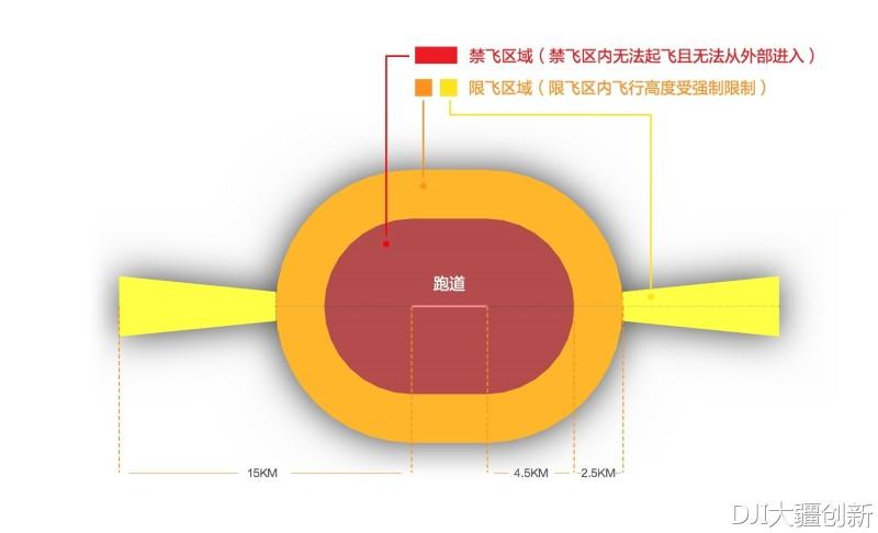 DJI 設置的無人機禁飛和限飛範圍。(轉載自大疆創新微博)
