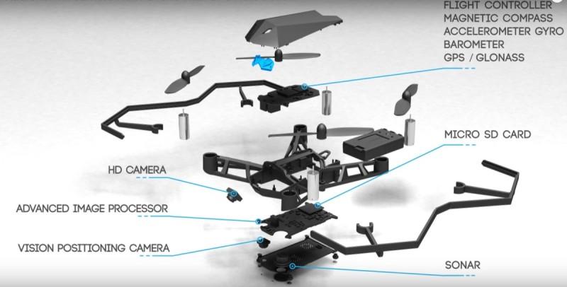 Kudrone 掌上無人機內置視覺定位感知鏡頭、聲納探測器、電子羅盤、加速度計、氣壓計、以及 GPS / GLONASS 雙衛星定位器。