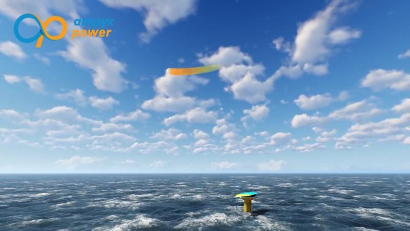 Ampyx Power - Airborne Wind Energy System 使用情況