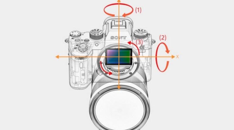 Sony A9 具備 5 軸 5 級機身防震系統。