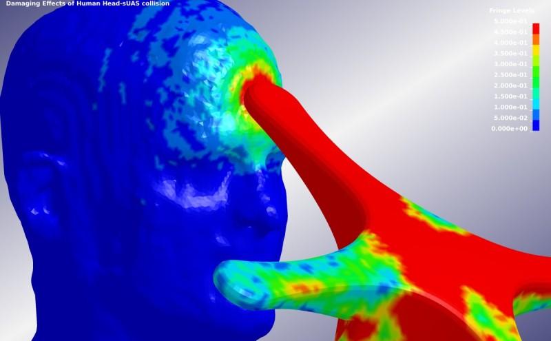 ASSURE 研究人員建立了無人機撞擊人類頭部的動態模型。