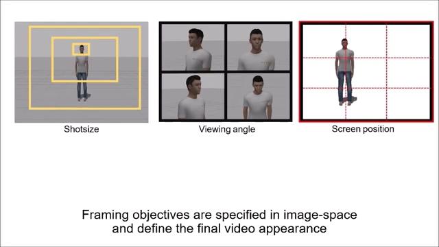 MIT、ETHZ - 可應用在影視製作的運動規劃方法 - 設定