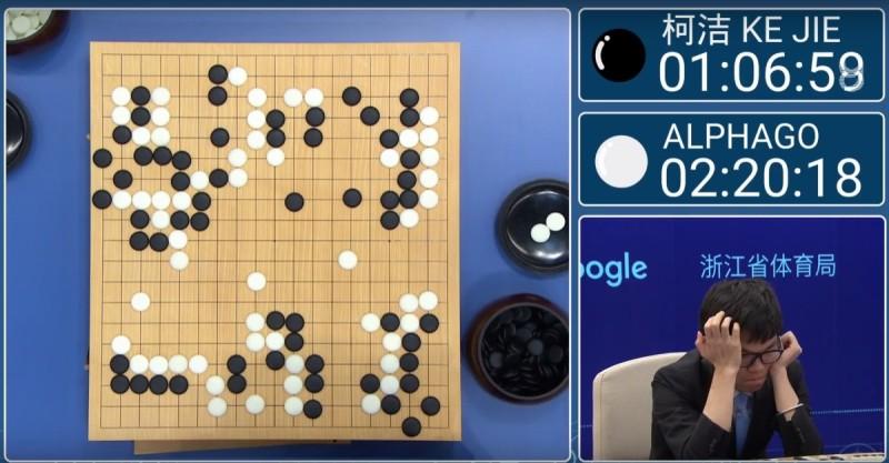 柯潔在對弈期間頻頻皺眉和搔頭,比起 AlphaGo 花上較多時間思考棋步。